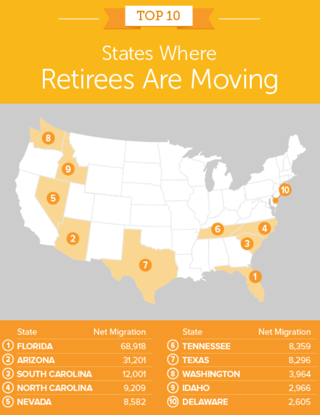 How Much You Need To Retire In 2019 | Seeking Alpha