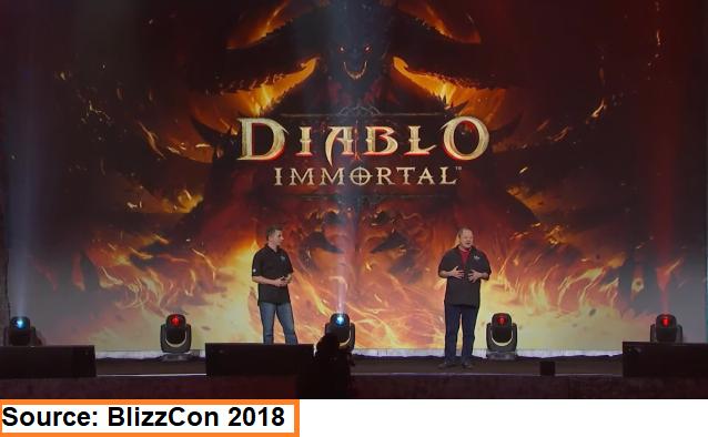 Activision Blizzard: WoW Classic Launch Revitalizes A