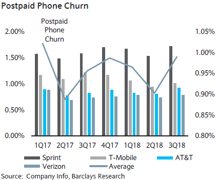 T-Mobile: Sprinting For A Deal - Sprint Corporation (NYSE:S
