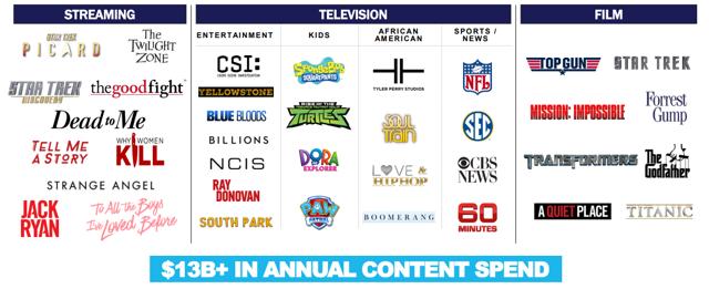 CBS and Viacom combined properties