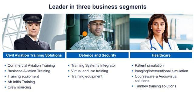 CAE business segment