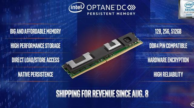 Intel Optane Persistent Memory 3D XPoint