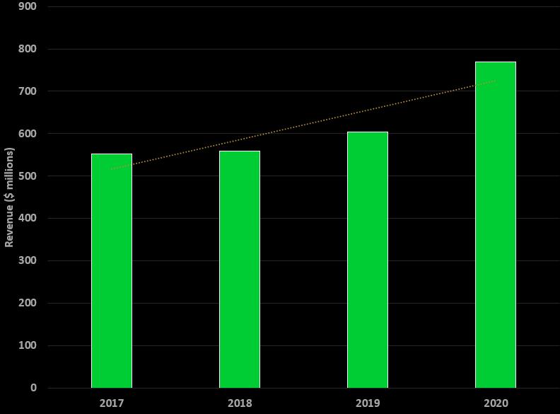 Greenbrier: Buying Under $27 - The Greenbrier Companies, Inc. (NYSE:GBX) | Seeking Alpha