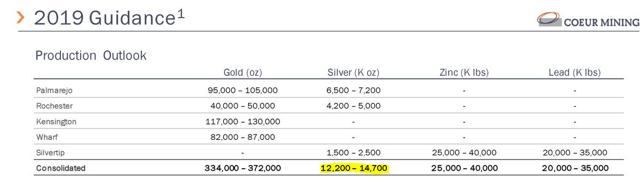 CDE, Coeur d'Aléne minière argent / fil de suivi - Page 11 47392447-15793030958734324
