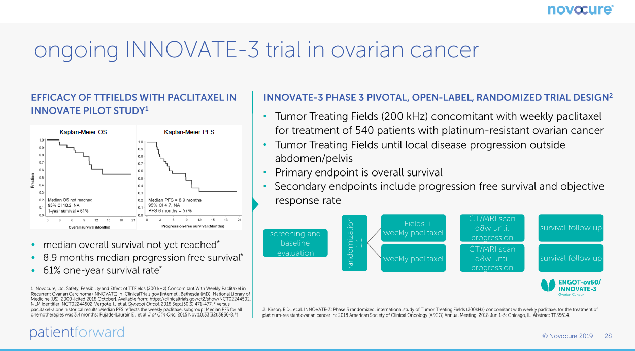 Buy Novocure The First Mover In The New Modality In Cancer
