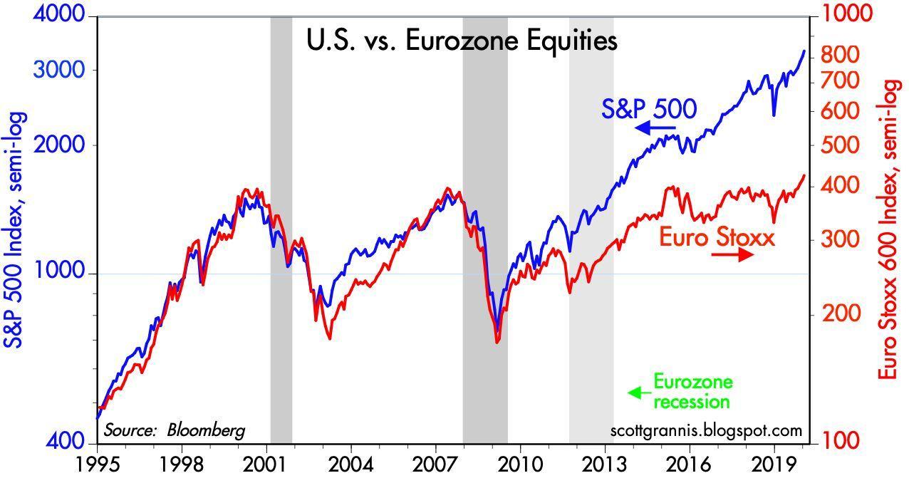 Green Shoots The Bond Market Is Ignoring | Seeking Alpha