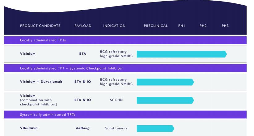 Sesen Bio With High Probability FDA Approval Upcoming - Sesen Bio, Inc. (NASDAQ:SESN) | Seeking Alpha