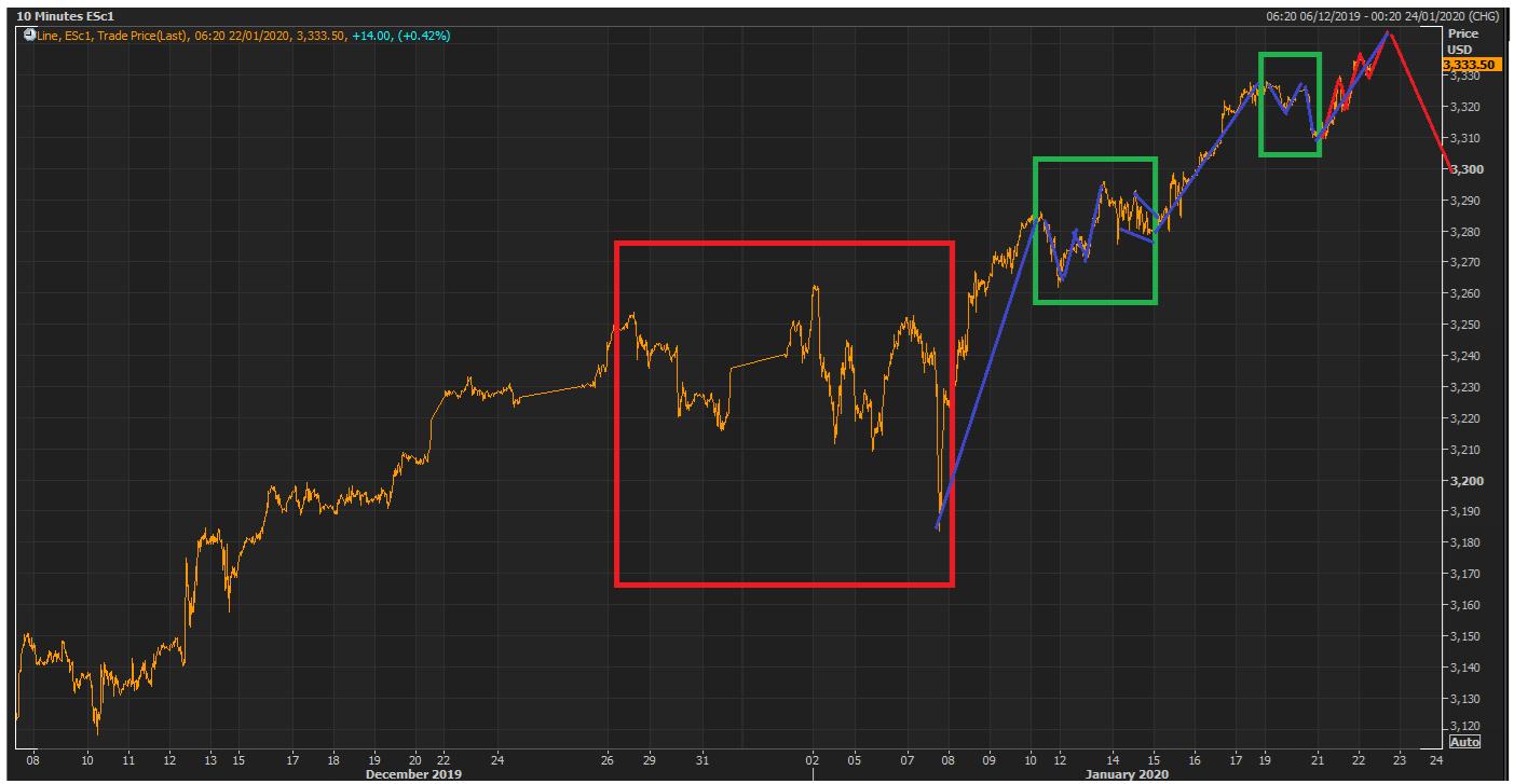 We Very Likely Have Seen An Equity Market Peak As Biotech, Junk Fall Along With Bond Yields   Seeking Alpha