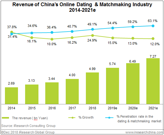 http://www.iresearchchina.com/Upload/image/20190315/20190315151019_5146.png