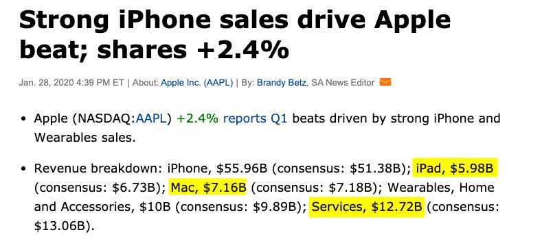 Aapl Big Sales Christmas 2020 Apple Now Priced To Fall 16% (NASDAQ:AAPL) | Seeking Alpha