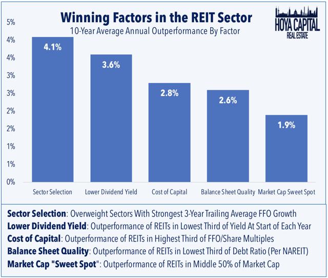 winning factors