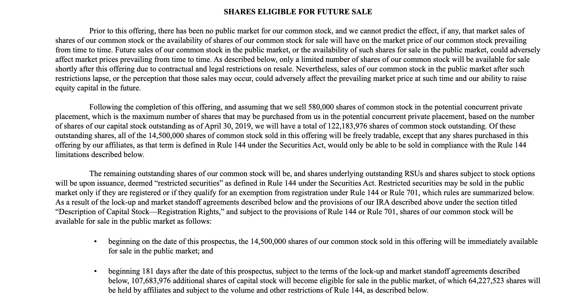 129 nyse ipo 2020