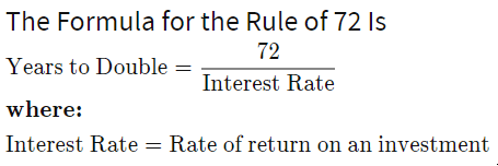 Retirement: The Rule Of 72, And The 'Income Method' | Seeking Alpha