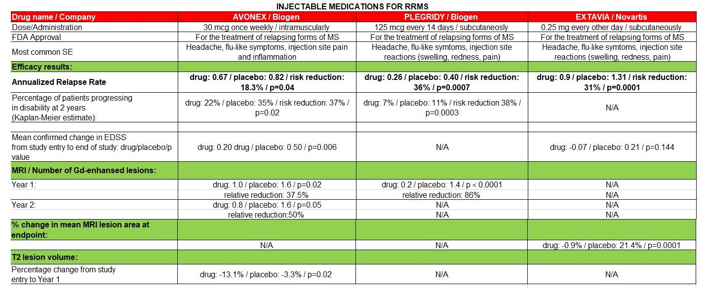 Principia Biopharma - The Future Worsens - Principia Biopharma Inc. (NASDAQ:PRNB) | Seeking Alpha