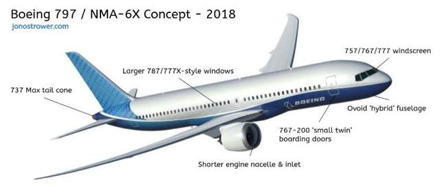 Boeing NMA graphic with design elements