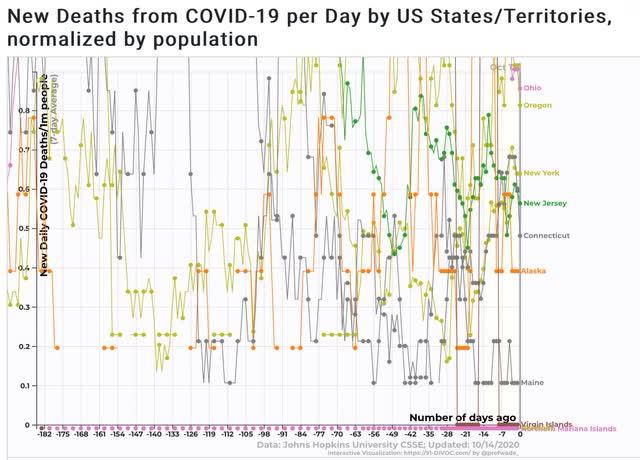 Angry Bear »Painel do Coronavirus para 14 de outubro: o inverno está chegando 6