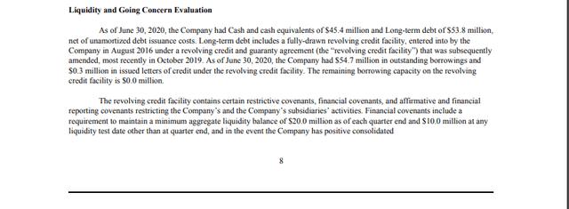 Requisitos previos de efectivo de Blue Apron