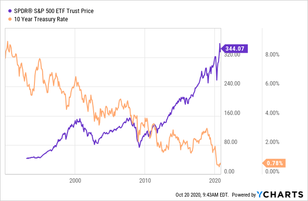 Why REITs Are So Durable