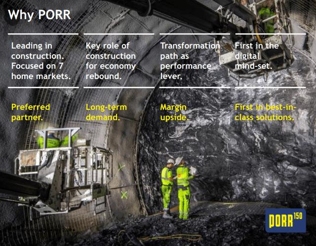 Porr business outlook - Source: Investor presentation