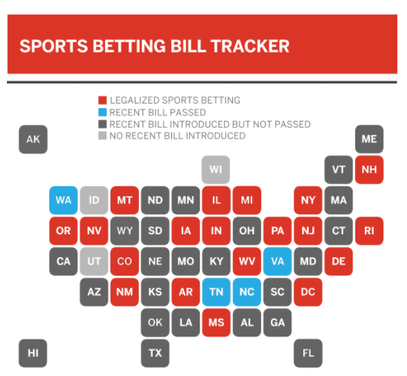 Will az pass regulations for sports betting us horse racing live betting football