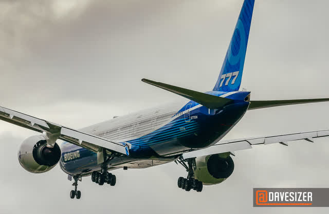 Boeing 777X Profit
