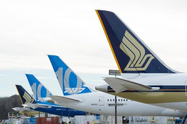 Afbeeldingsresultaat voor 787-10