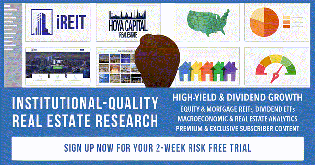 REIT Investment Research