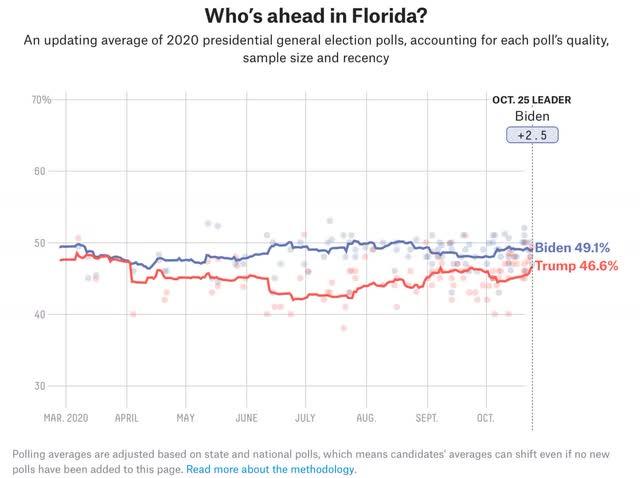 """em 2020, a """"parede azul"""" parece muito provável que se mantenha, mas espere surpresas no Senado 6"""