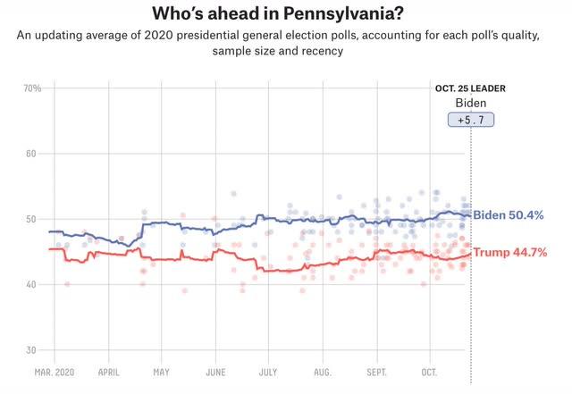 """em 2020, a """"parede azul"""" parece muito provável que se mantenha, mas espere surpresas no Senado 7"""