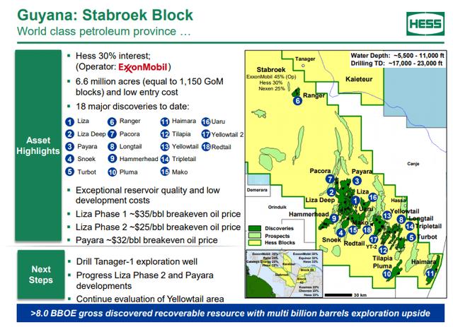 Hess Stabroek Map