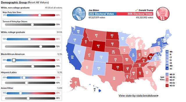 Trump-biden-Electoral Vote