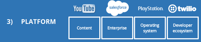 Platform Network Effects