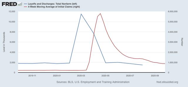 Angry Bear »O relatório do JOLTS de agosto segue o padrão anterior de recuperação de recessão 3