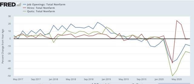 Angry Bear »O relatório do JOLTS de agosto segue o padrão anterior de recuperação de recessão 9