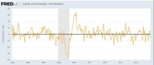 Angry Bear »O relatório do JOLTS de agosto segue o padrão anterior de recuperação de recessão 10
