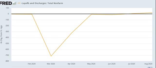 Angry Bear »O relatório do JOLTS de agosto segue o padrão anterior de recuperação de recessão 11
