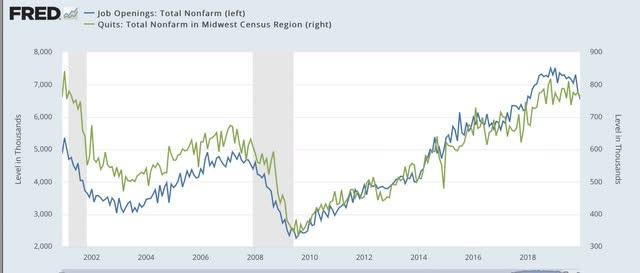 Angry Bear »O relatório do JOLTS de agosto segue o padrão anterior de recuperação de recessão 6