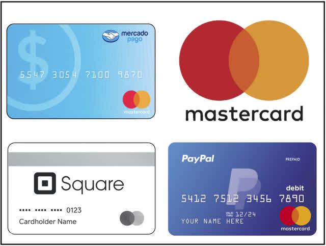 Mastercard Square PayPal MercadoLibre