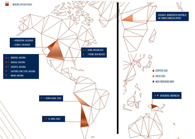 FCX mining overview – Source: FCX 2019 Annual report