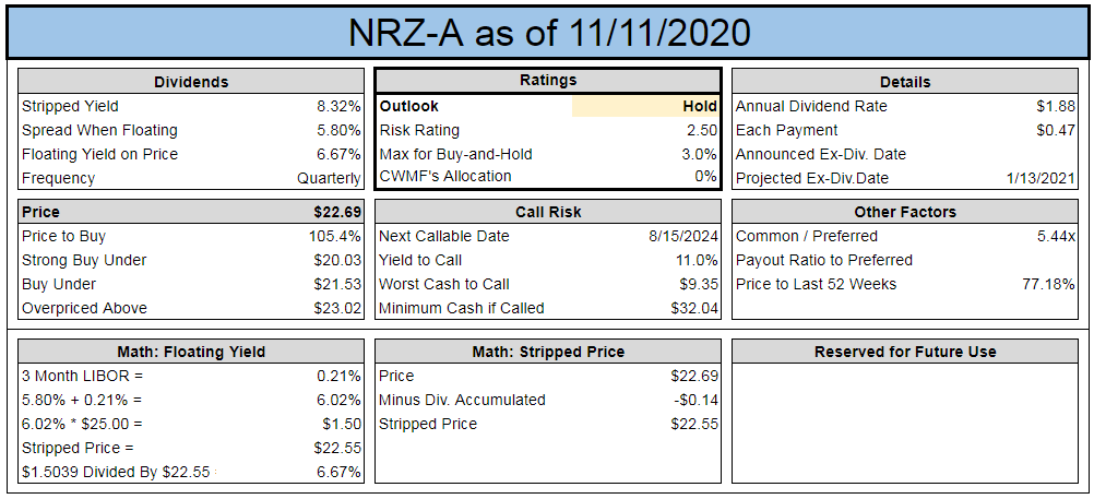 Got New Residential Series A Preferred Shares You May Want To Trade Nyse Nrz Pa Seeking Alpha