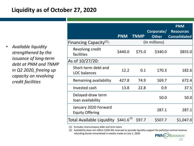 PNM Q3 2020 Liquidity Profile