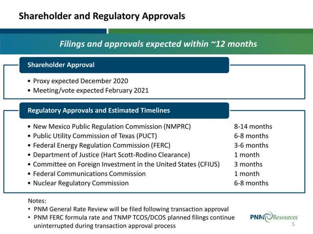 PNM Q3 2020 Regulatory Approval Process