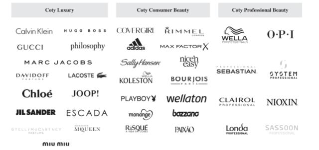 Coty Brands