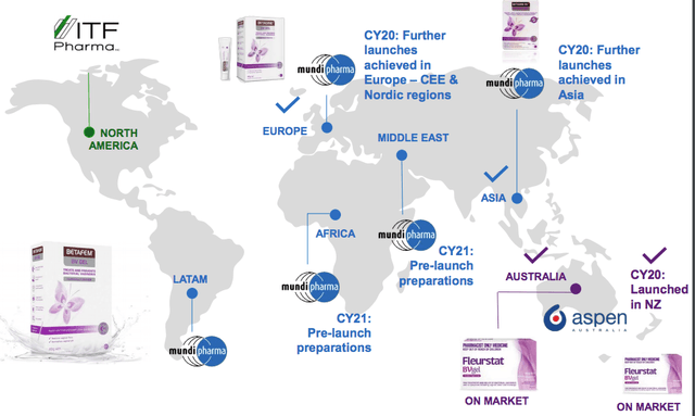 VivaGel BV sales worldwide