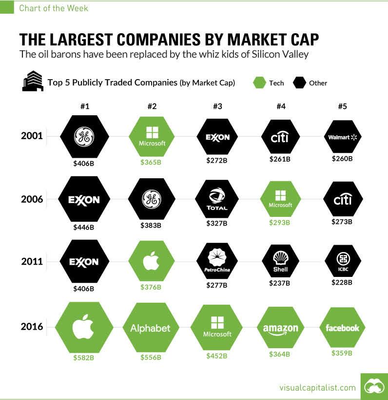 Stocks & Investing - cover