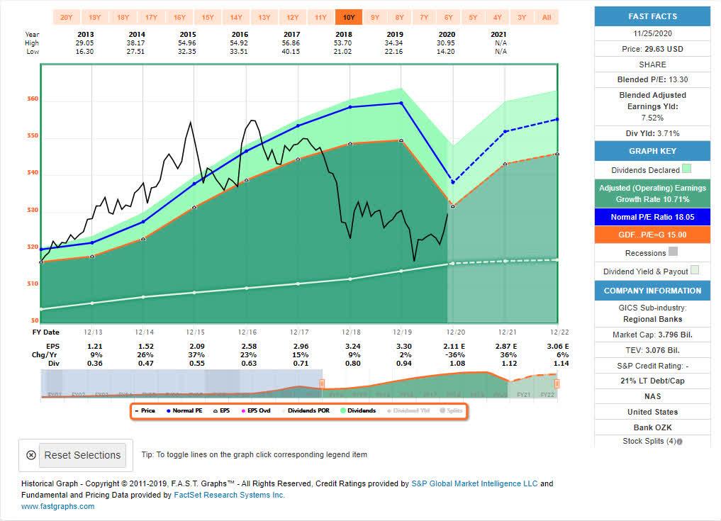 The Retiree's Dividend Portfolio - John's October Update: Caution For The Market's Optimism