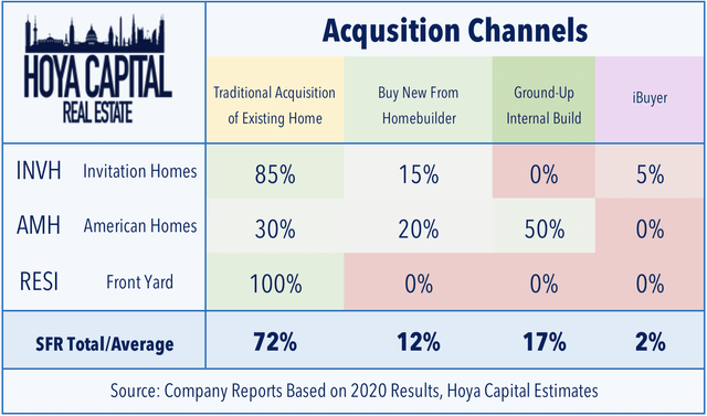 canales de adquisición 2020