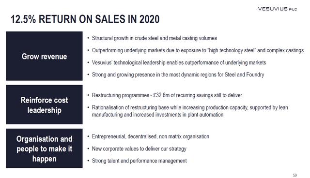 Return on sales target by Vesuvius - Source: Vesuvius