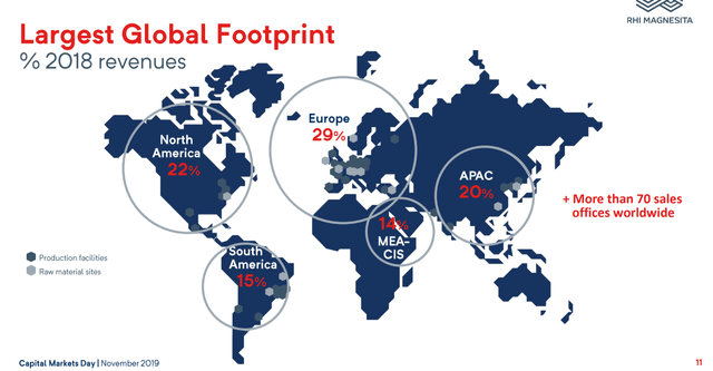 RHIM's footprint - Source: RHI Magnesita Investor Day Presentation