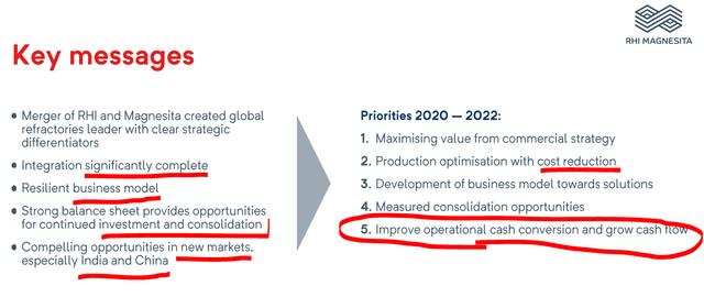 Strategy - Source: RHI Magnesita Investor Day Presentation
